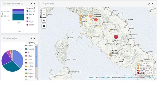 Big Data-Toscana