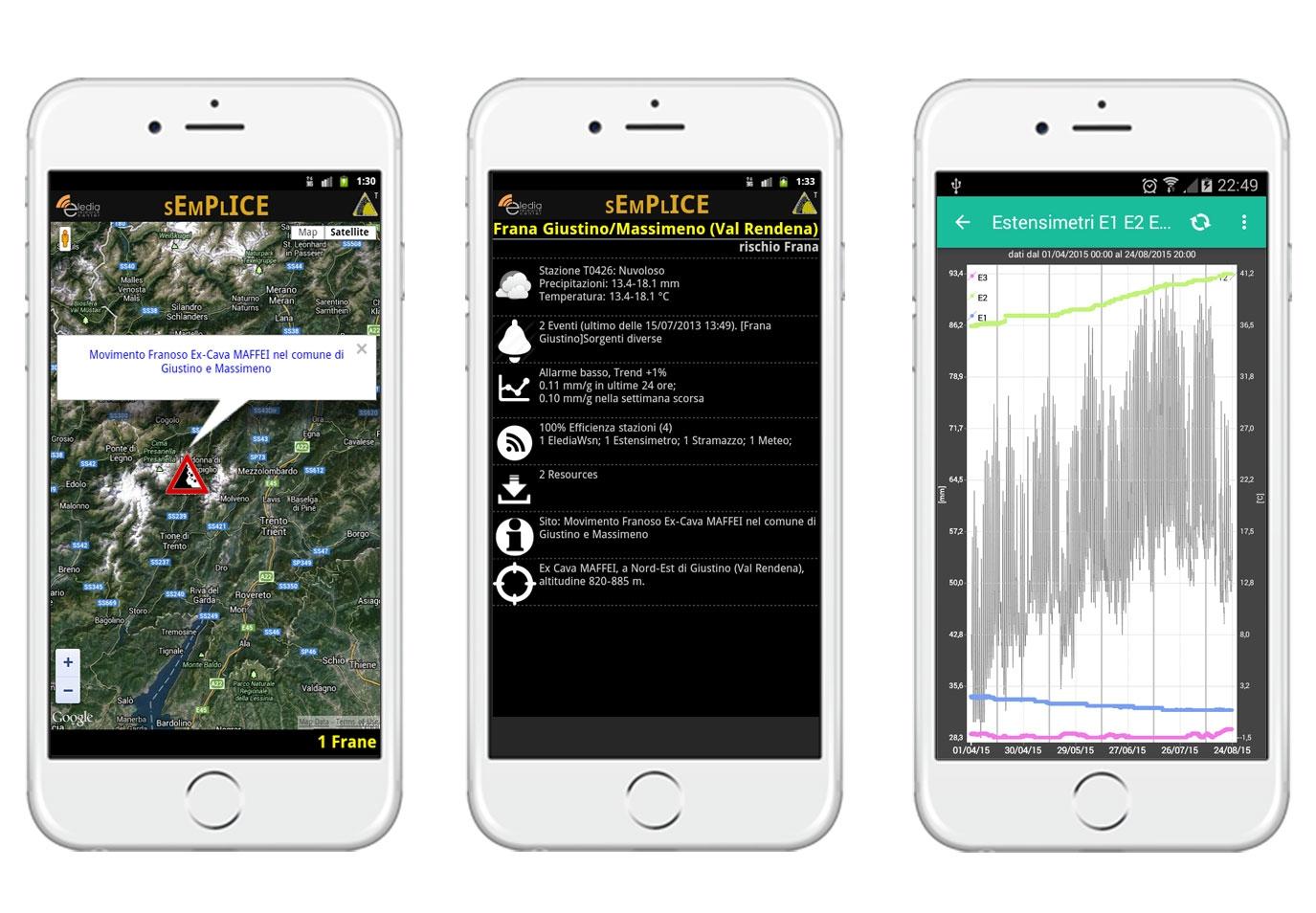 Fig. 2. SEMPLICE – Applicativo per la gestione dei dati di monitoraggio del territorio.